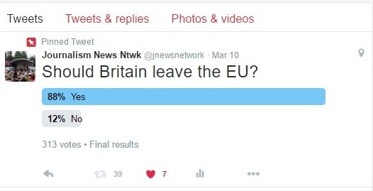 POLL 88 percent voted Britain should leave EU